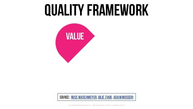 Ease of Use CraftValue ©Facebook/AnalogResearchLab— RussMaschmeyer,JulieZhuo,andAdamMosseri Quality framework So...
