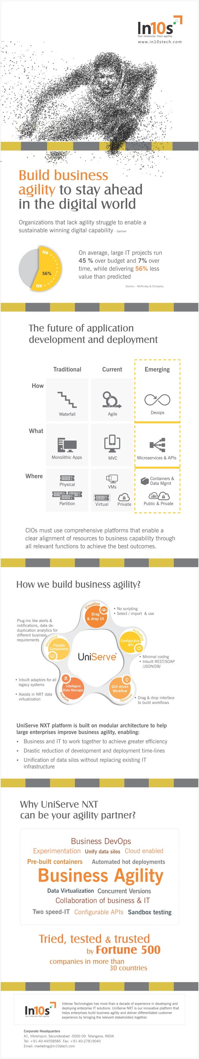 Build business agility to stay ahead in the digitalword