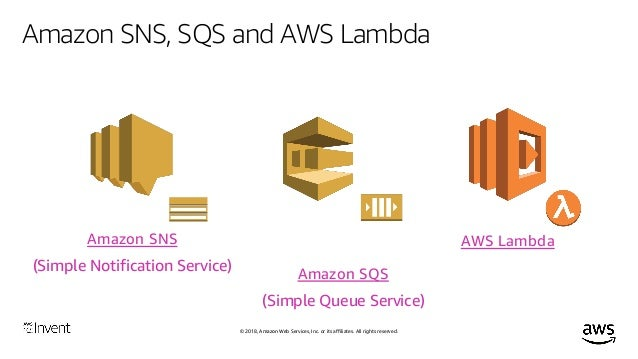 Build High-Throughput, Bursty Data Apps with Amazon SQS, SNS, & Lambd…