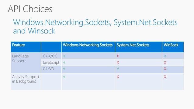 Build 2016 - P426 - Using the Right Networking API for your UWP App