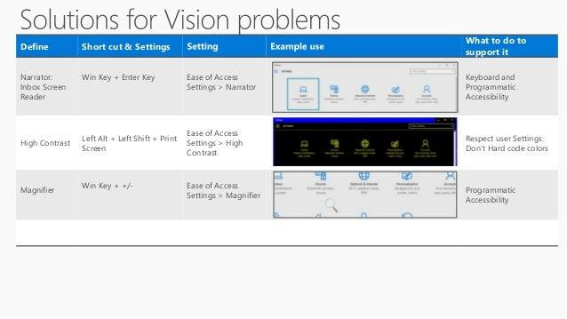Build 2016 - P541 - Accessibility on Windows 10