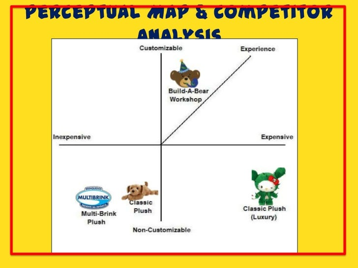 build a bear workshop pestle analysis Power point presentation for build-a-bear expansion into brazil  the 4 p's •  swot analysis • financial analysis • implementation 3  what is build-a-bear  workshop8 stages of building your bear: choose me hear me.