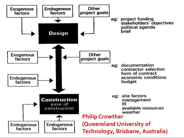 development of buildability and constructability Compliance & buildability guidance constructability ( or buildability ) is a project management technique to review construction processes from start to finish during the pre-construction phase.