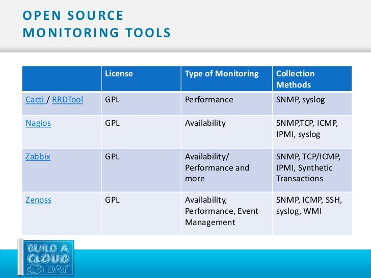 Overview: Building Open Source Cloud Computing Environments