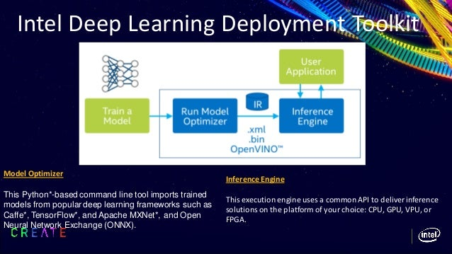 Build a Deep Learning Video Analytics Framework | SIGGRAPH