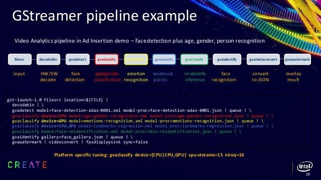 Build a Deep Learning Video Analytics Framework | SIGGRAPH