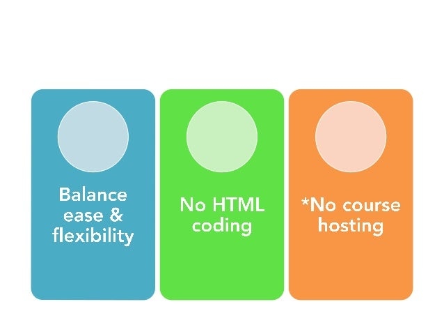 Build Your Elearning Portfolio: It's Easier Than You Think!