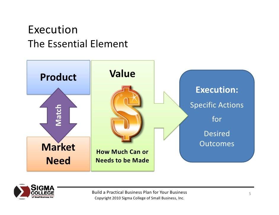 executing business plan
