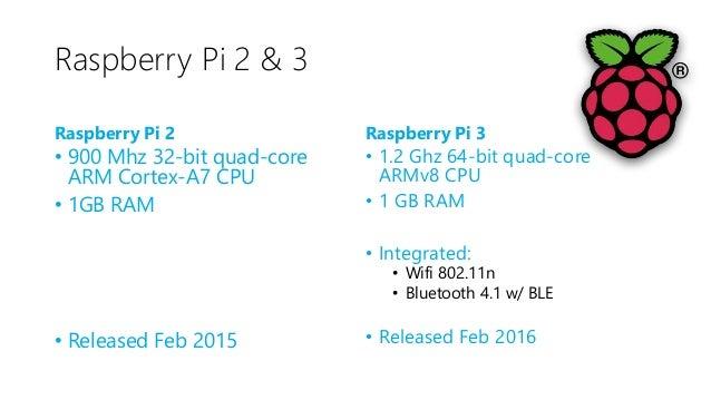 Certified for IoT Starter Kit • Adafruit Raspberry Pi Kit • Raspberry Pi 3 • Breadboard • Jumper wires • Temp, Pressure, H...