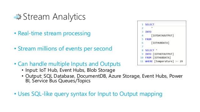 Stream Analytics Architecture Stream Analytics SQL Database DocumentDB IoT Hub