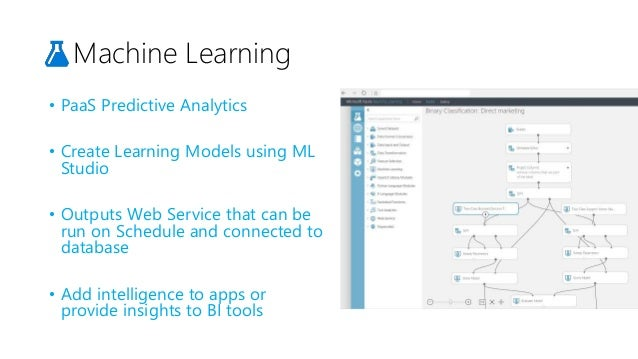 Power BI • PaaS Service • Create Interactive Reports • Easily embed BI and analytics within apps