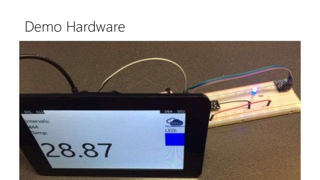 Demo Architecture UWP App / Raspberry Pi IoT Hub Stream Analytics DocumentDB Function Service Bus Queue