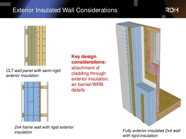 Exterior Building Insulation : Exterior window insulation