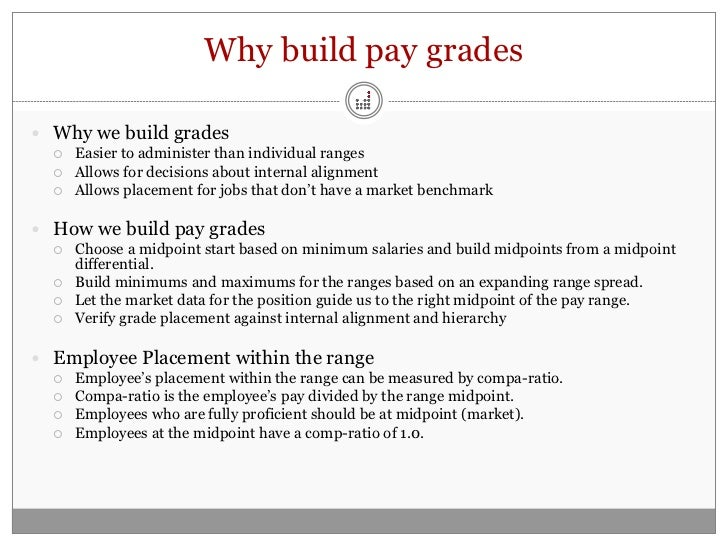 building a pay structure In this clip from the webinar, how to build a competitive pay structure with compensation survey data, mark avery, ceo.