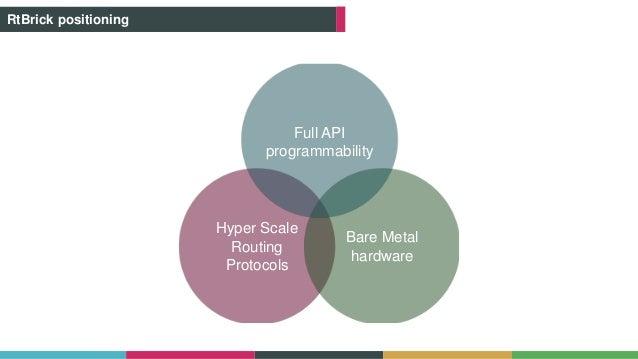 RtBrick positioning Hyper Scale Routing Protocols Bare Metal hardware Full API programmability