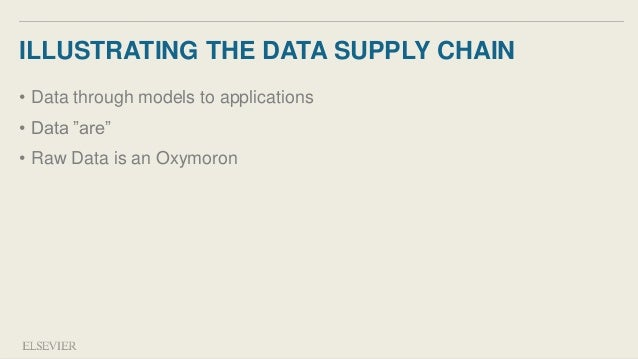 The need for a transparent data supply chain Slide 2