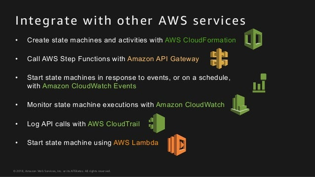 Building Advanced Serverless Workflows with AWS Step
