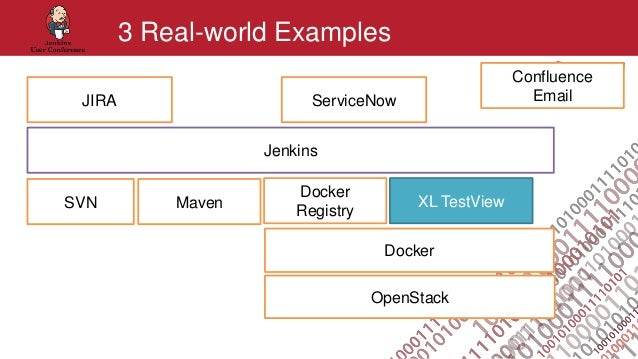 Building an Enterprise Continuous Delivery machine around Jenkins