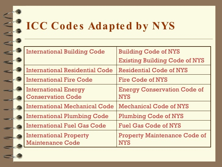 What are some Michigan electrical codes?