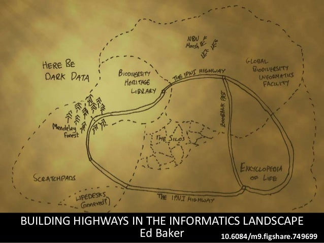 BUILDING HIGHWAYS IN THE INFORMATICS LANDSCAPE Ed Baker 10.6084/m9.figshare.749699