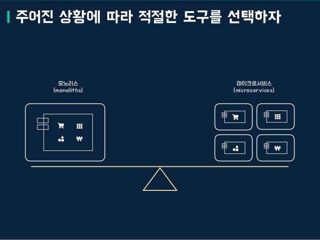 Services Repositories Root WebApplicationContext (containing middle-tier services, datasources, etc) DispatcherServlet Han...