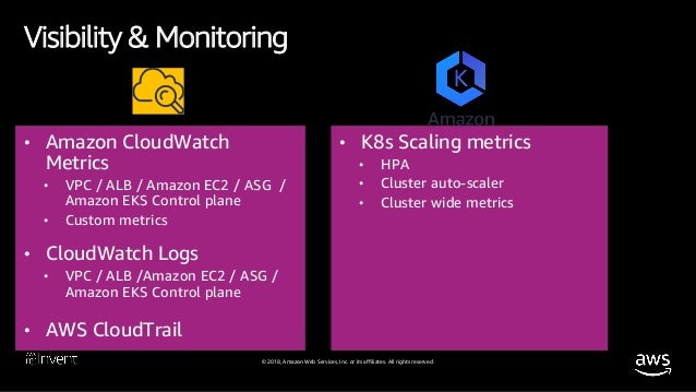 Building PaaS with Amazon EKS for the Large-Scale, Highly