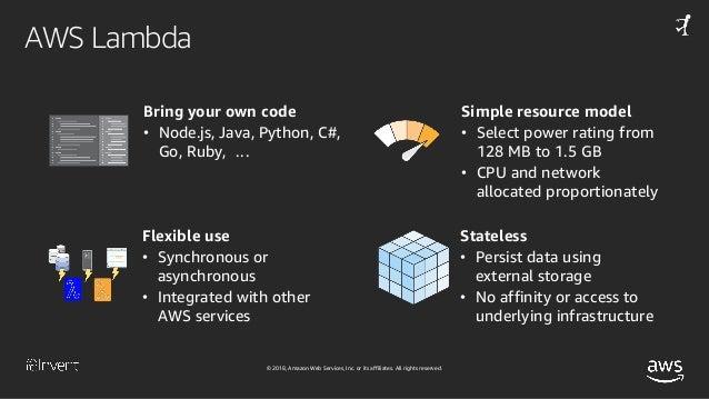 Upload Csv To Dynamodb Python