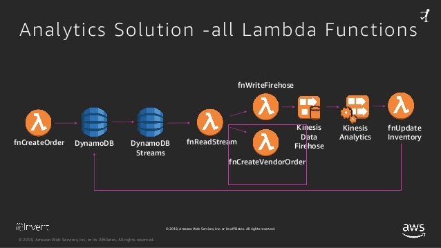 Building Serverless Applications with Amazon DynamoDB & AWS