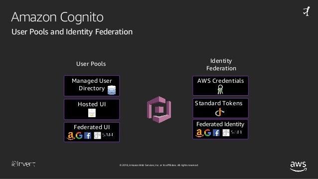 Building Serverless Applications with Amazon DynamoDB & AWS