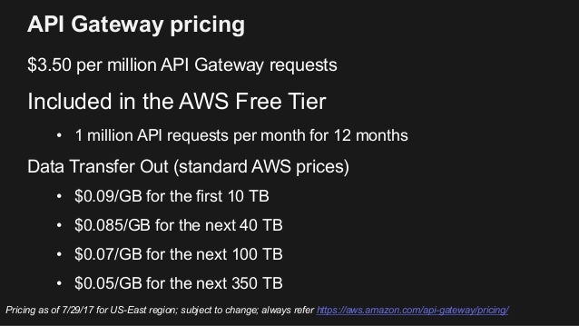 Aws dedicated server price c