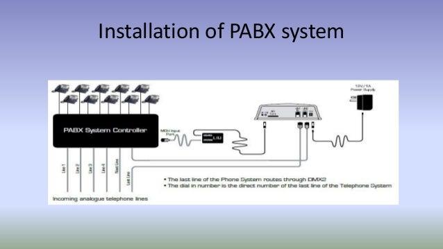 Battery Room Hydrogen Gas Ventilation Calculator by SBS