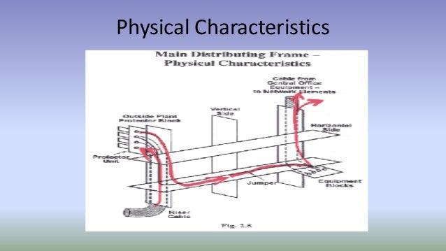 telecommunications riser diagram diy enthusiasts wiring single line diagram meter #9