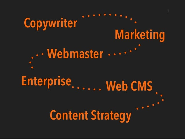 Building Your Agency's Content Strategy Practice Slide 3