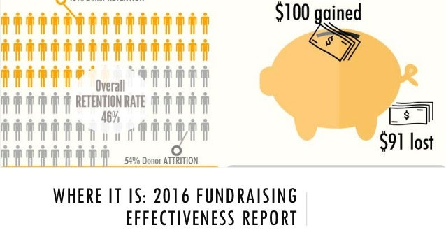 WHERE IT IS: 2016 FUNDRAISING EFFECTIVENESS REPORT
