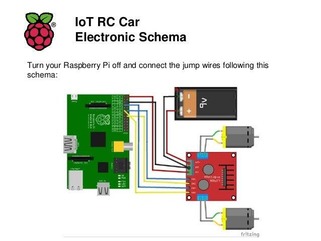 how to turn off screensaver raspberry pi