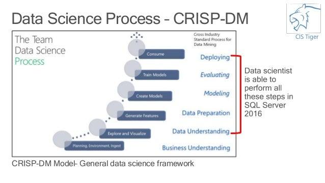 Building 1 million predictions per second using SQL-R Slide 3