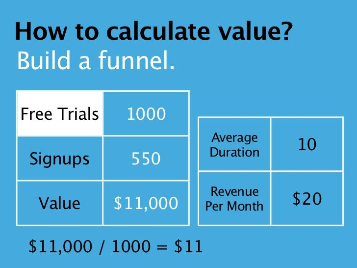 How to calculate value build a for Build my home calculator