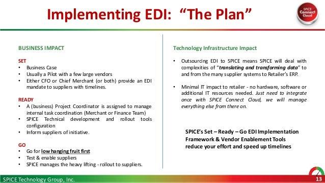 Edi case - Coursework Example