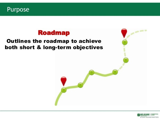 Purpose Roadmap Outlines the roadmap to achieve both short & long-term objectives