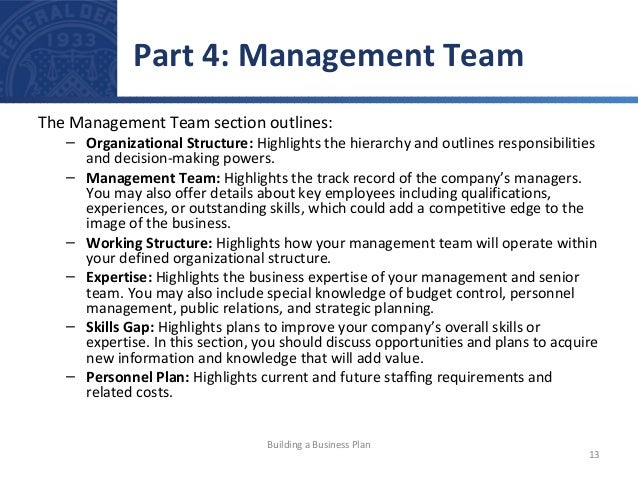 Management details business plan