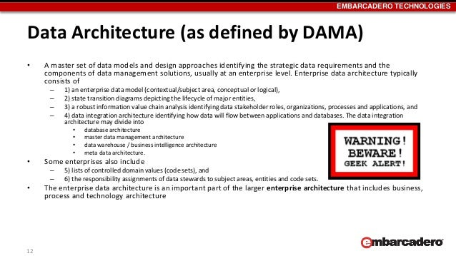 value chain construction and deconstruction in identification of architectures University of bath: department of architecture and civil engineering 2012   system suppliers fit into the construction supply chain at a very early stage -  a  savings of up to 10% of the contract value through clash detection  the design,  construction, operation and deconstruction throughout the project lifecycle and.