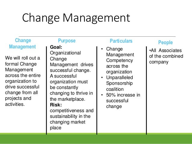 what drives organizational change Change is a constant at every organization, but employees have quickly  we  already mentioned communication, and a lack of it causes.