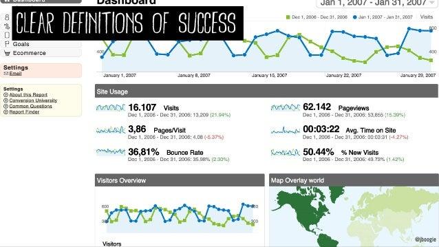 @jboogie clear definitions of success @jboogie