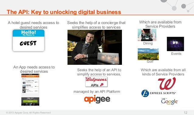 The API: Key to unlocking digital business A hotel guest needs access to desired services  Seeks the help of a concierge t...
