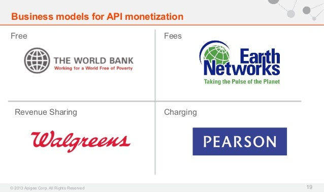 Business models for API monetization Free  Revenue Sharing  © 2013 Apigee Corp. All Rights Reserved  Fees  Charging  19