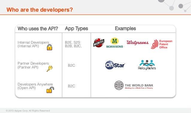 Who are the developers? Who uses the API?  App Types  Internal Developers (Internal API)  B2E, S2S B2B, B2C,  Partner Deve...