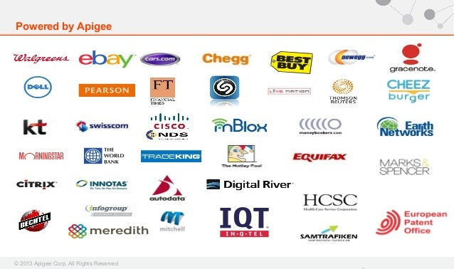 Powered by Apigee  ;  © 2013 Apigee Corp. All Rights Reserved