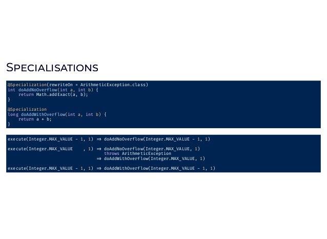 W  G VM    JVMW  G VM    JVM functionabs(inti) if( wesawonlypositiveintegersintheinput ...