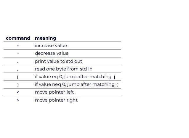 command meaning + increasevalue - decreasevalue . printvaluetostdout , readonebytefromstdin [ ifvalueeq0,ju...