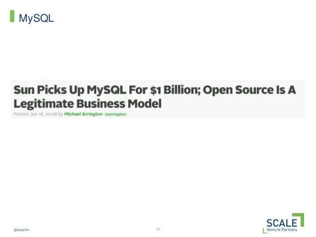 11@atseitlin MySQL
